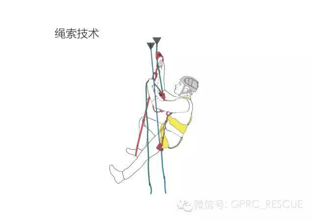 防高空坠落绳索技术