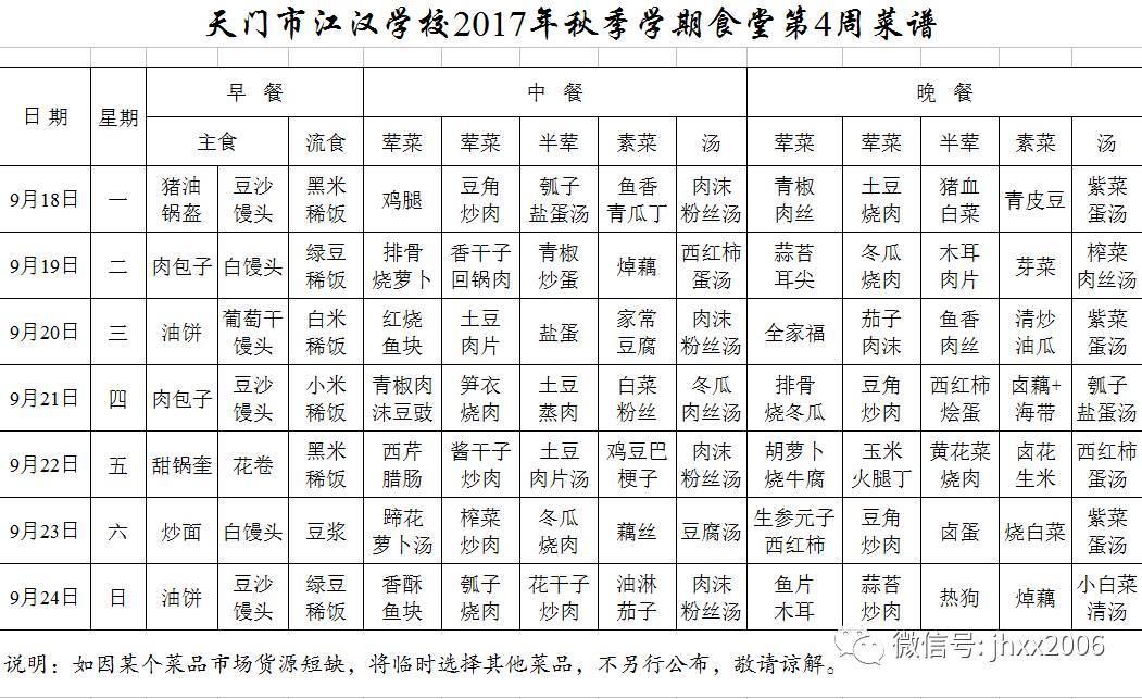 天门市江汉学校2017年秋季大全做法第4周食堂学期菜客家肉菜谱叉烧图片