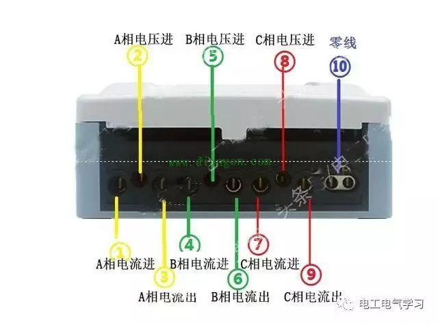 过电流互感器【3x220/380v 1.5(6)a】电能表