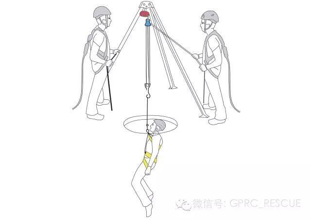 狭窄空间坠落保护安全绳索系统