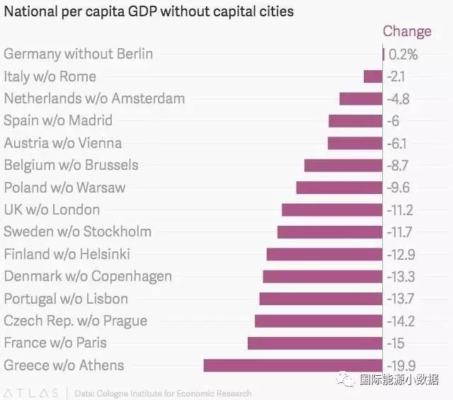 欧洲各国人均gdp排名_世界各国人均gdp排名