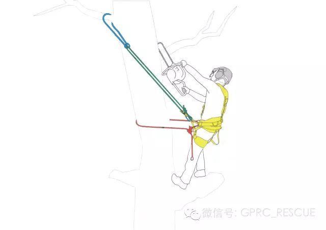 横向移动防高空坠落安全带生命系统
