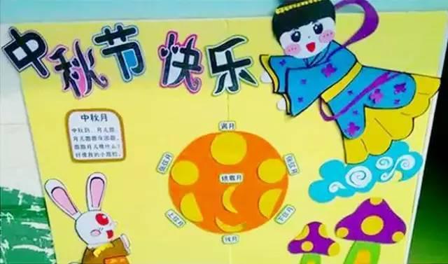 幼儿园中秋节环创,主题课方案,多一份准备多一份自信!