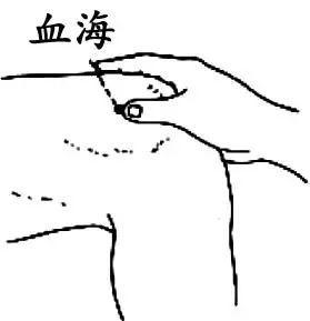 女人阴道被男入拇_史上最方便身体养生穴位合集,哪里不舒服按哪里