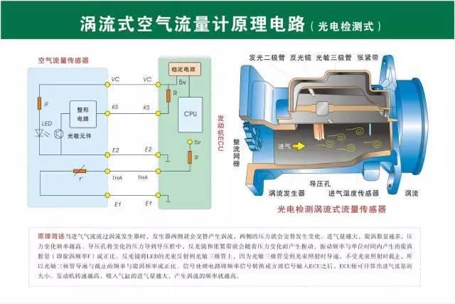 自由舰起动机电路图- 72张汽车与发动机结构原理图,搞发动机配件的朋友都应该看看图片