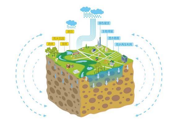 宣化洋河盛景规划图