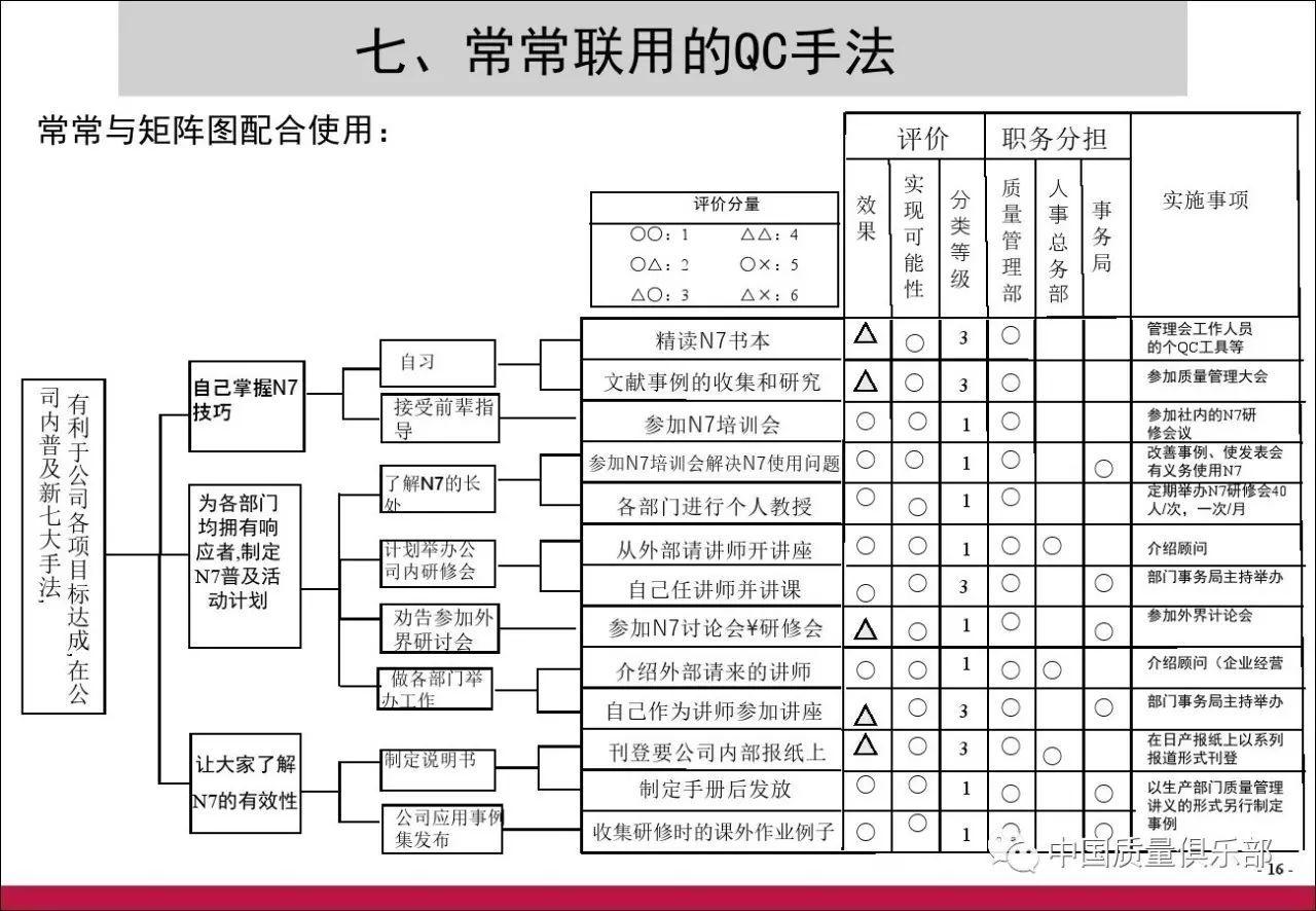 婚育情况调查函_qc七大手法控制图 - www.aihei5w.com