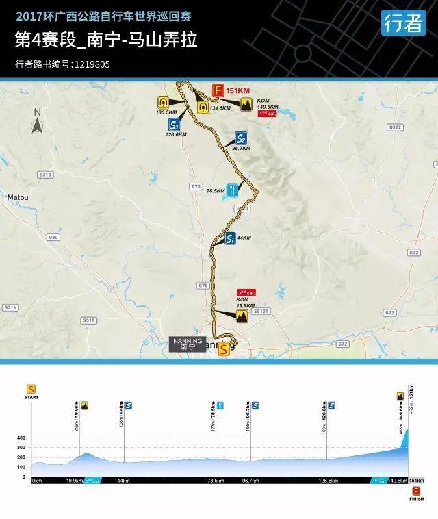 一个月后,环广西公路自行车世界巡回赛(南宁站)举行!线路全指南看这里