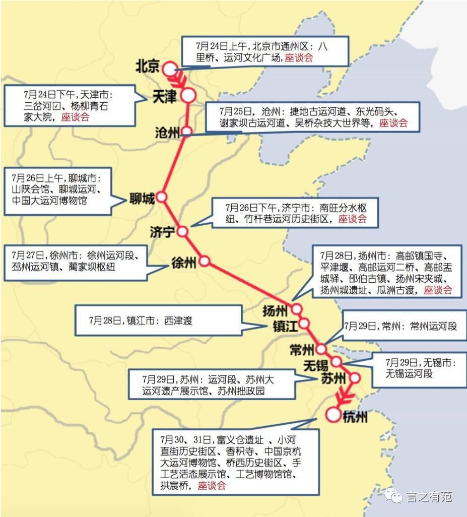 2015年京杭大运河文化产业带高峰论坛回顾