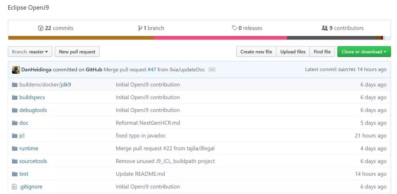 IBM Java虚拟机OpenJ9 正式开源,贡献给Eclipse 基金会管理