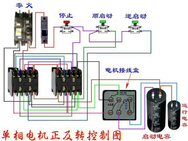 动作的限流保护器件fu熔断器fv限压保护器件发电机电源g—旋转发电机