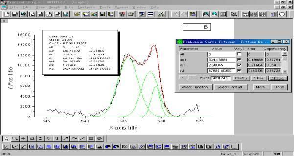 学术干货丨用origin软件快速处理xps能谱数据就看这里了