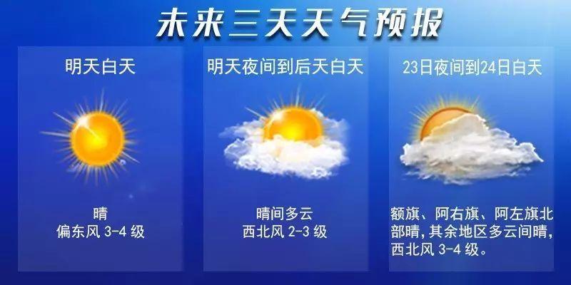 7月15日北京天气天气预报15天天气预报+