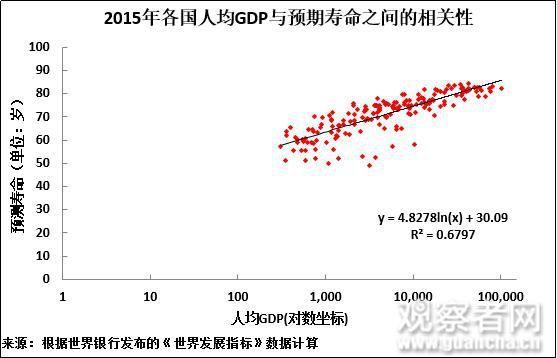 苏西人均GDP_万亿城市人均GDP比拼 深圳广州 退步 ,无锡南京赶超,江苏的 胜利