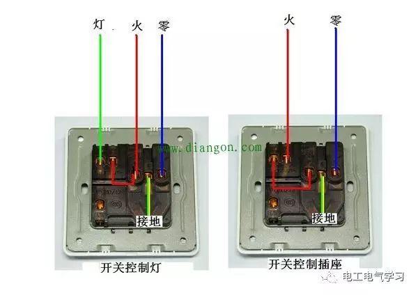单开五孔插座,用开关控制插座的接线方法如下图(l1,l2可互换,有一些
