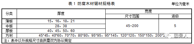 防腐木知識你了解多少 行業資訊-秦皇島森森工貿有限公司