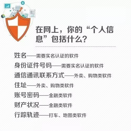 网络安全宣传周 个人信息安全指南