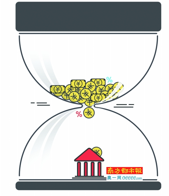 无指定用途消费贷将被严禁发放
