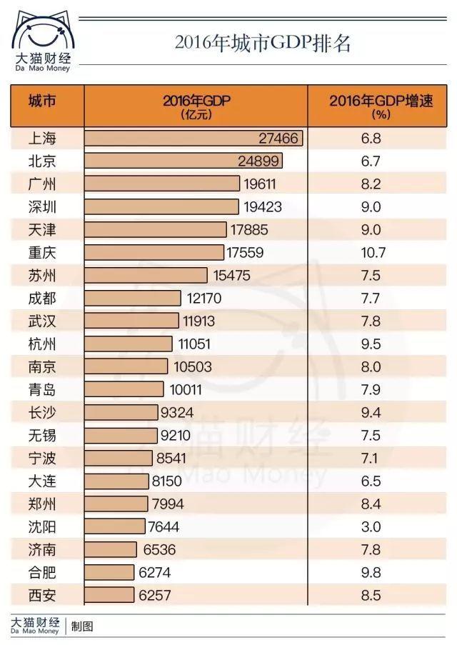 各市 人均存款_银行存款日记账(2)
