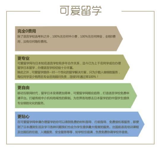 日本留学之初到日本办理手机的相关事宜