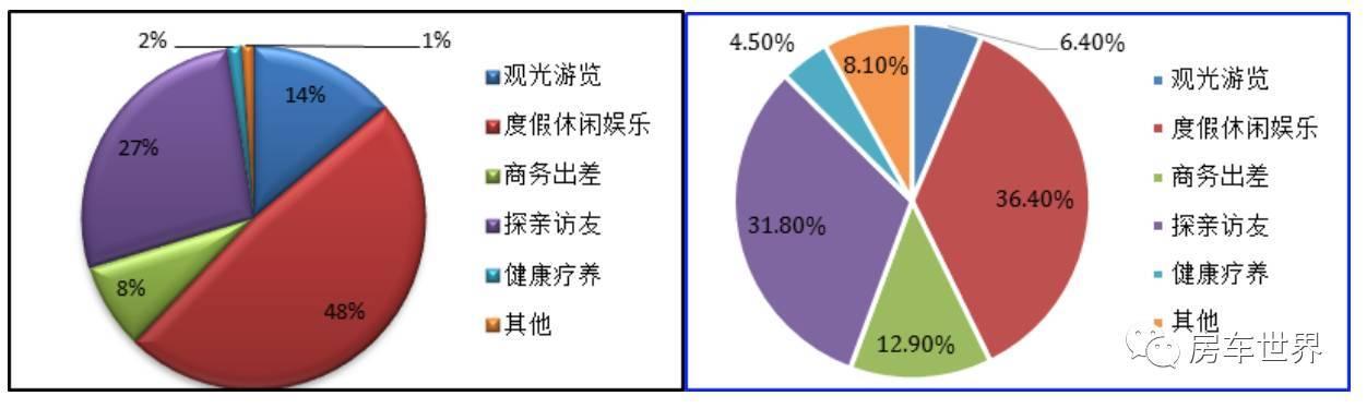 《中国国内旅游发展年度报告2017》发布:2016年国内旅游人数、收