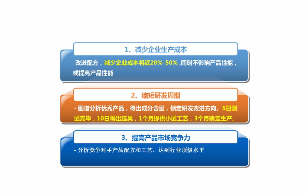 配方技术分享——氨氮去除剂氨氮降解剂除磷剂混凝剂絮凝剂化验分析