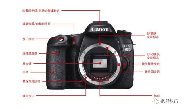 佳能摄像机使用说明好吗图片
