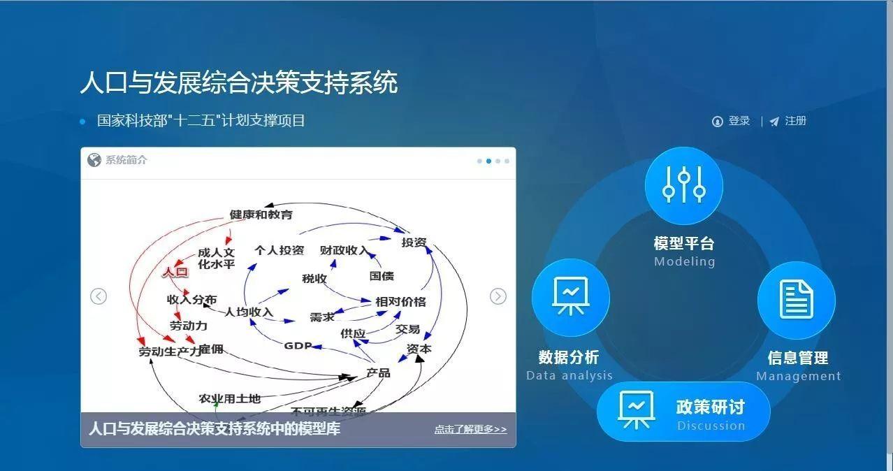 中国人口与发展研究中心致力于打造人口发展领域的新型智库