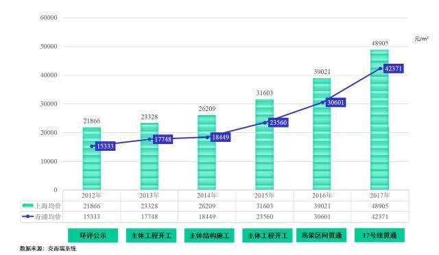 保存经济总量的基本_世界经济总量图片