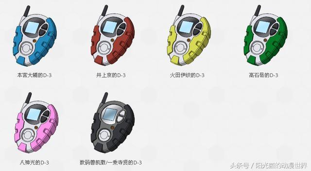 北京赛车pk神圣计划_在第一季数码兽的进化依靠的是神圣计划和徽章,而在第二季中第二批被