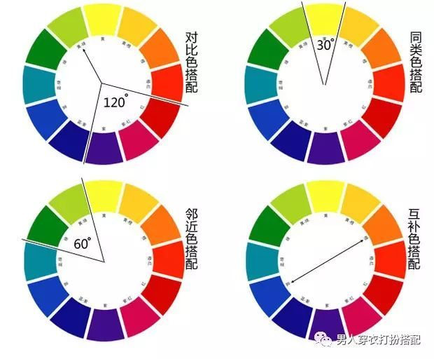 知道这些经典色彩搭配,够你玩一辈子! 3
