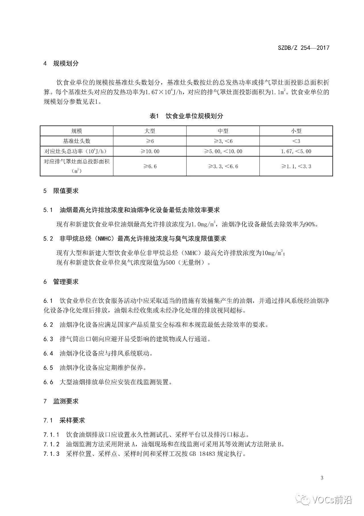 深圳:《饮食业油烟排放控制规范》正式实施,明
