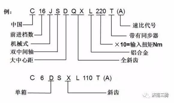 2017年了,你还不懂法士特S系列变速器结构吗图片