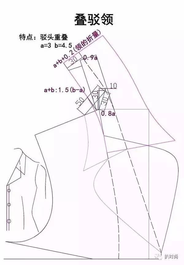 实用or装饰?衣领款式图大全(附纸样图画法)