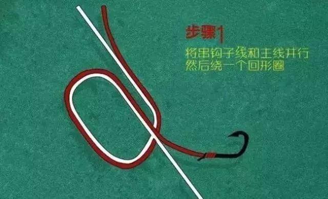 图解——串钩的绑钩法,实用简单