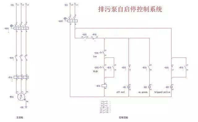三相交流电机实用控制图--排污泵自启停控制