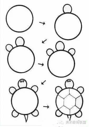 简笔画是成人眼里的儿童画