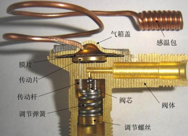 安装冷库时热力膨胀阀选择的方法图片