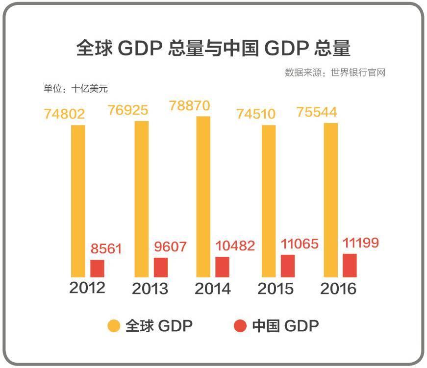 我国的经济总量大约是日本的两倍_日本经济