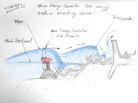 日本开发波浪能涡轮机,1%_沿岸能量可抵_10_座核电厂