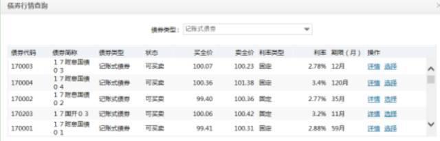 记账式国债买_举例:张大叔的隔壁王大叔买了某期收益率为4%的记账式国债,一共10000