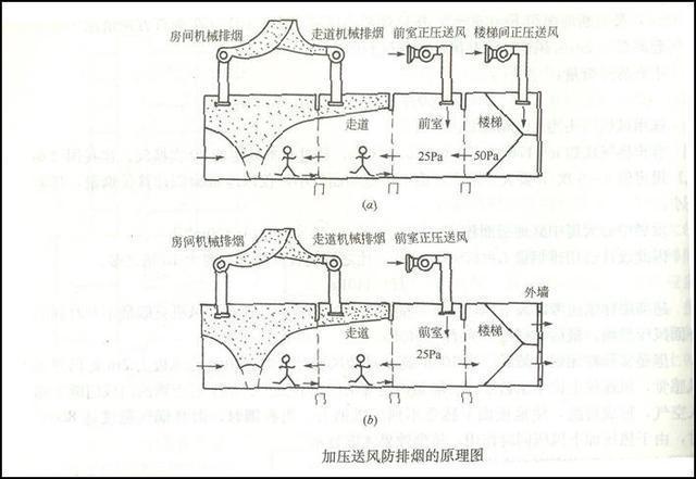 屋面烟道配筋cad图纸