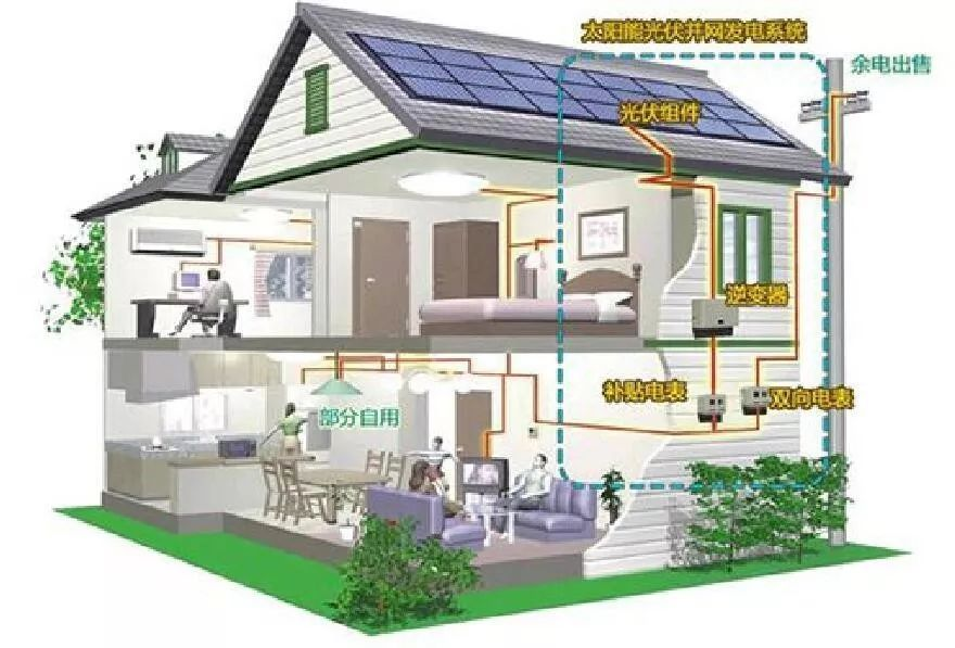 分布式光伏�y�-y�$9�+_邀请函丨隆基新能源山东大区户用分布式光伏系统招商会9月28日在济南