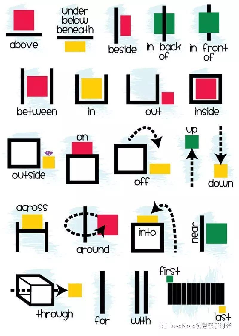 最简单的英语_最有效最简单的英语学习方法