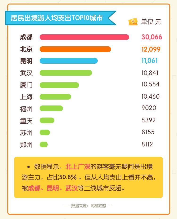人均购买力_中国人民购买力图片