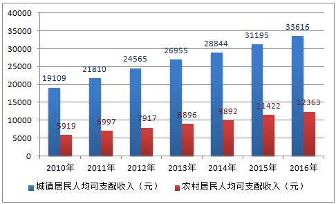 小岗村人均收入_安徽凤阳小岗村图片
