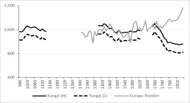 意大利人均gdp历史_下周一欧洲将飞出一只超级黑天鹅,许多资产将被血洗