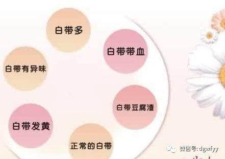 健康 正文  白带异常时,颜色,气味和质地变化一般会相伴发生.