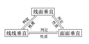 面关系_吴国平:突破核心知识内容,才能完全拿到立体几何的高考分数