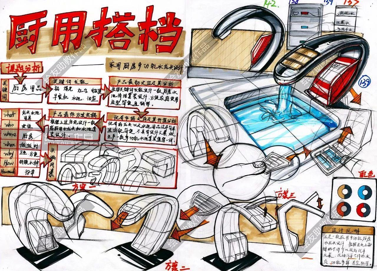 【绘友动态】绘友手绘江苏省徐州试教点正式启动